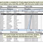 screenshot client reports playlist