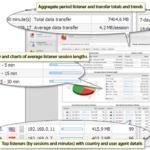 screenshot client stats listeners